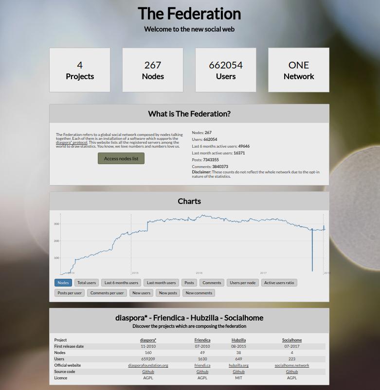 Screenshot der Seite